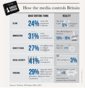 mediacontrolsUK